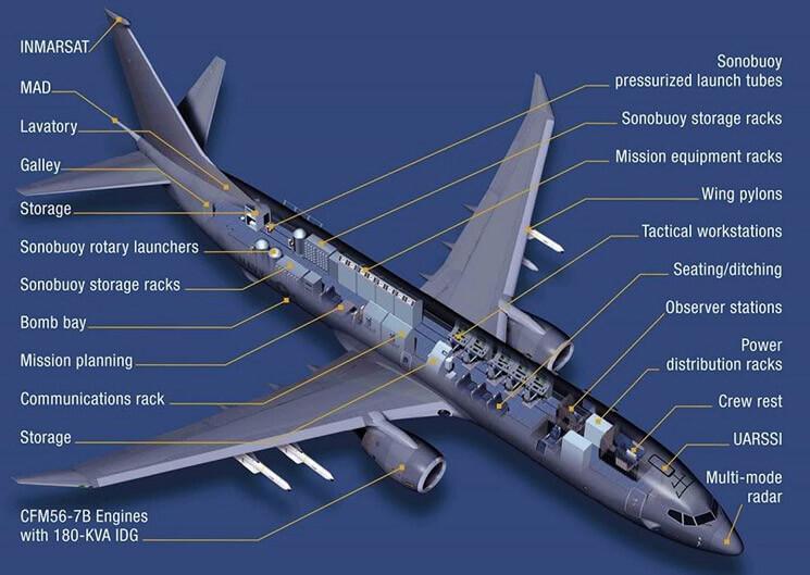 P-8A Poseidon internal layout diagram