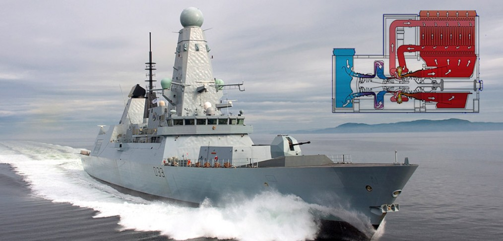 Type 45 Destroyer Gas turbine engine problems