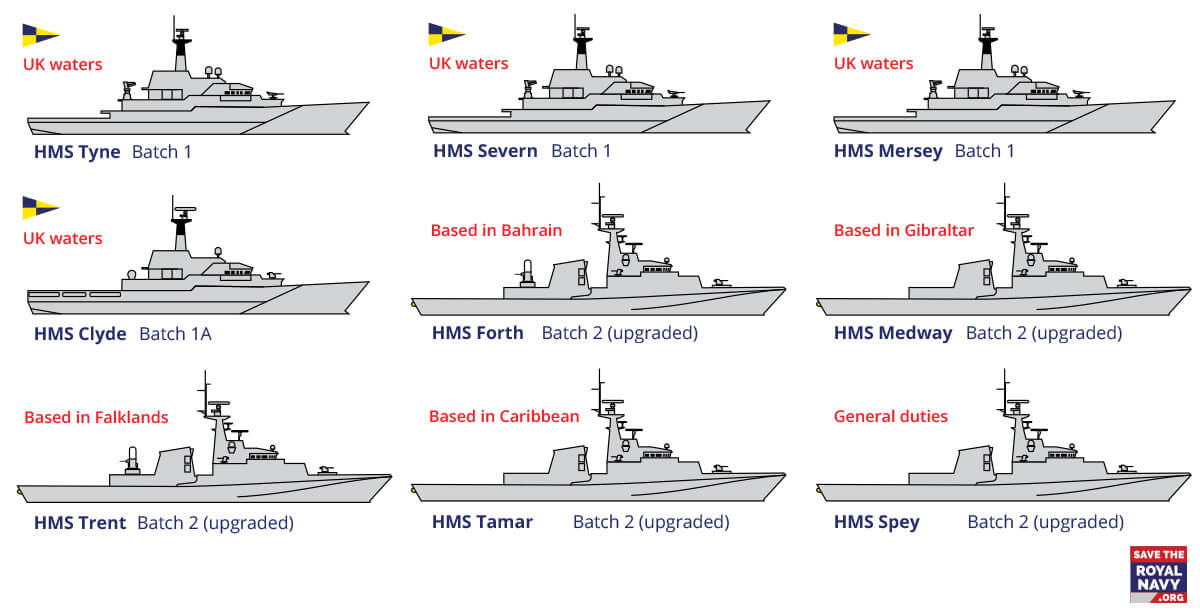 Improving the capability of a future OPV squadron (Part 2