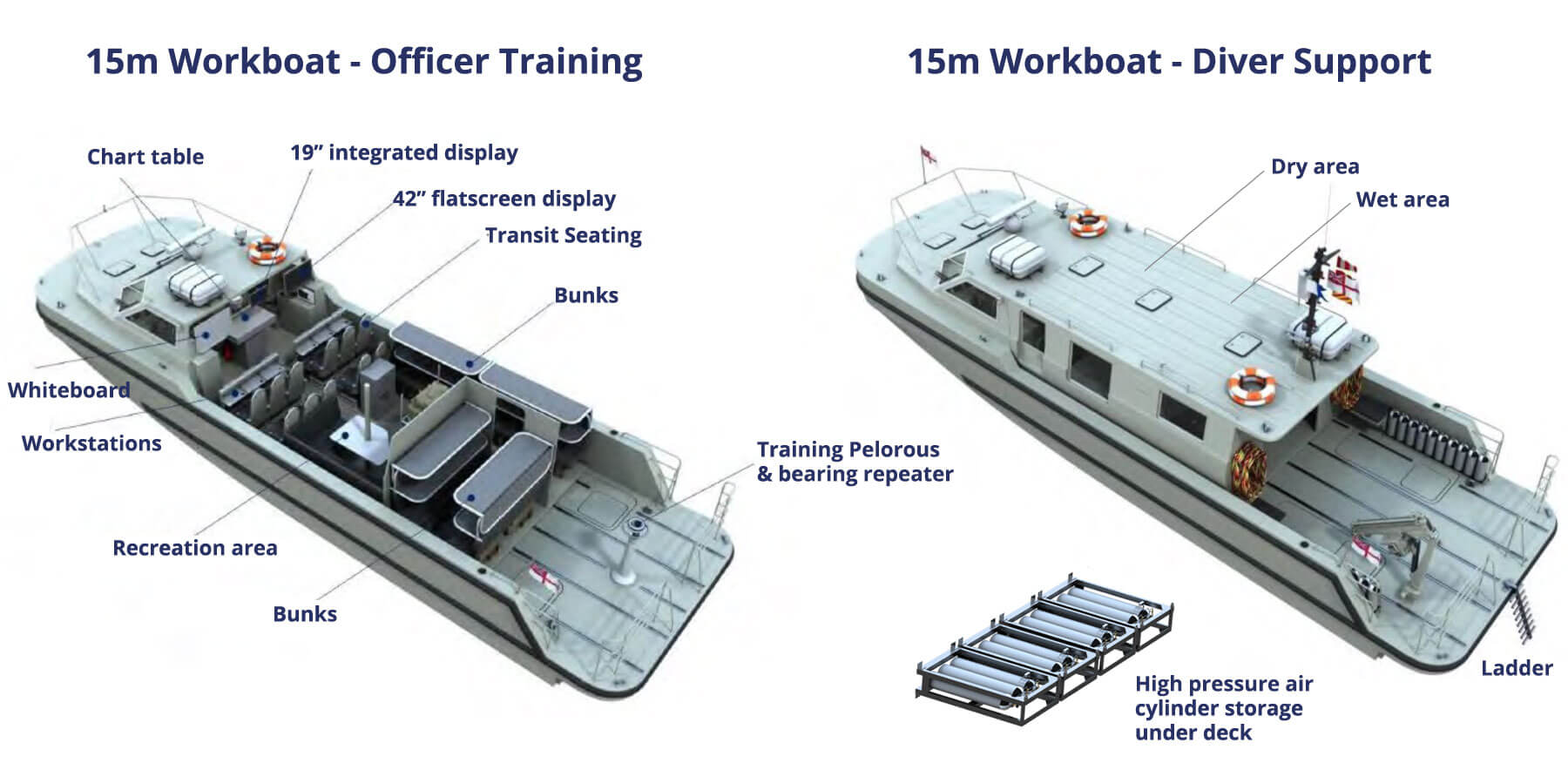 Officer training and Dive Support modules
