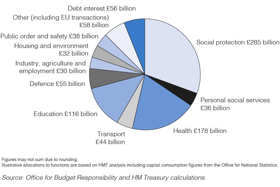 govt spend 20_21.jpg